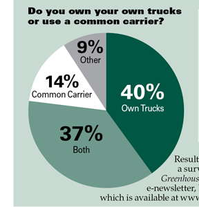 do i use my own trucks or a common carrier?