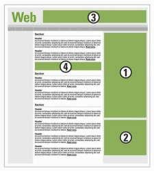 2011 GreenhouseGrower.com Rates