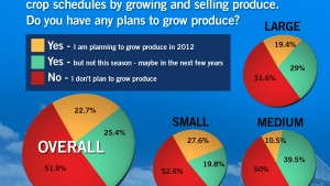 Download: 2013 State Of The Industry Report
