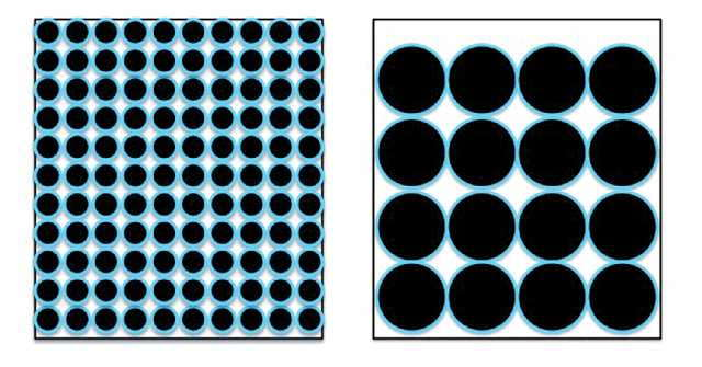 Figure 1. The substrate on the left is comprised of small particles that will hold more water (represented by the blue rings), due to the greater surface area by volume and smaller spaces between each particle, as compared to the substrate on the right, comprised of large particles.