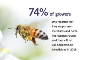 Neonicotinoid Fact