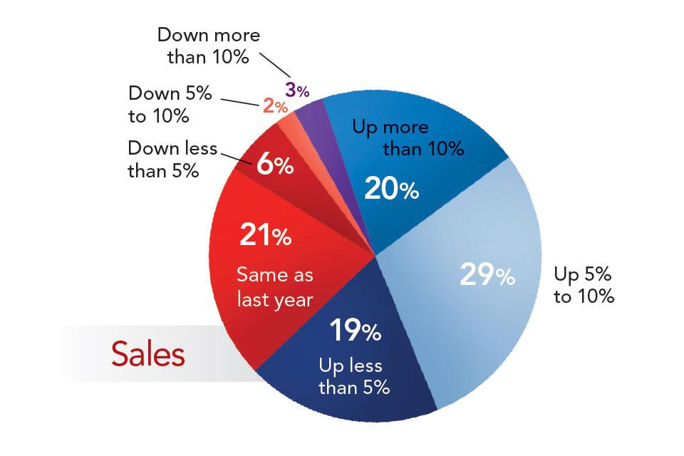 Poinsettia-Sales-2017