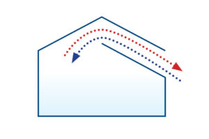 Water-Vapor-Removal-in-Ventilation