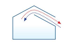 Water-Vapor-Removal-in-Ventilation