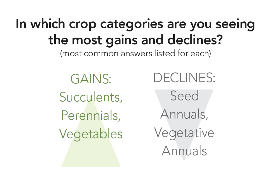 Young-Plant-Categories-2018