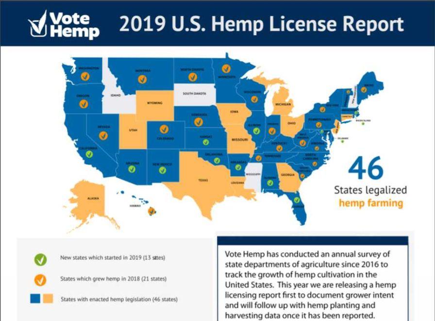 2019 U.S. hemp license report